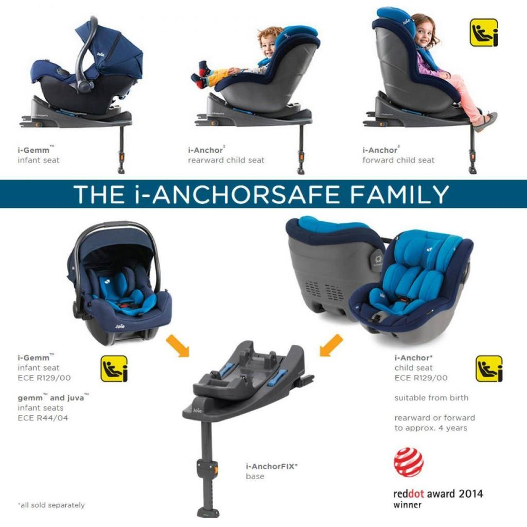 Joie i-anchorSafe system - Product Review - Which Car Seat?, Joie i Anchor Car Seat Walnut.NJ 17749 7 1024x1024%, product-review%