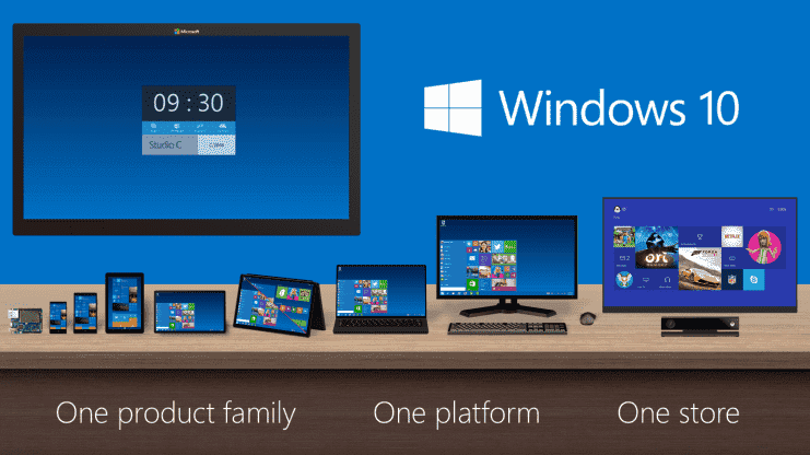 Have Microsoft Windows finally turned the corner? Windows 10, Windows Product Family%, uncategorised%