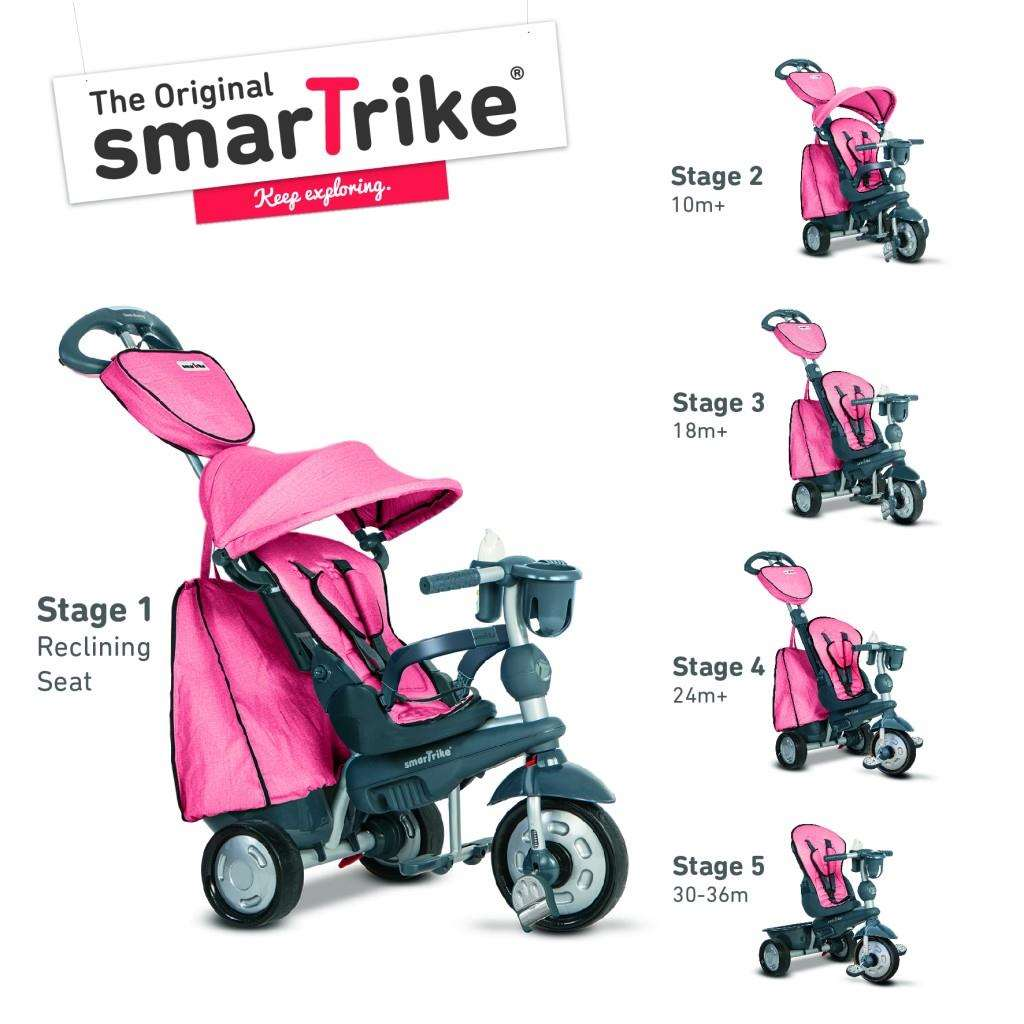 Win a smarTrike 5 in 1 worth £150 - #swapyourstroller, smarTrike 5 in 1 explorer red 1024x1024%, new-dad%