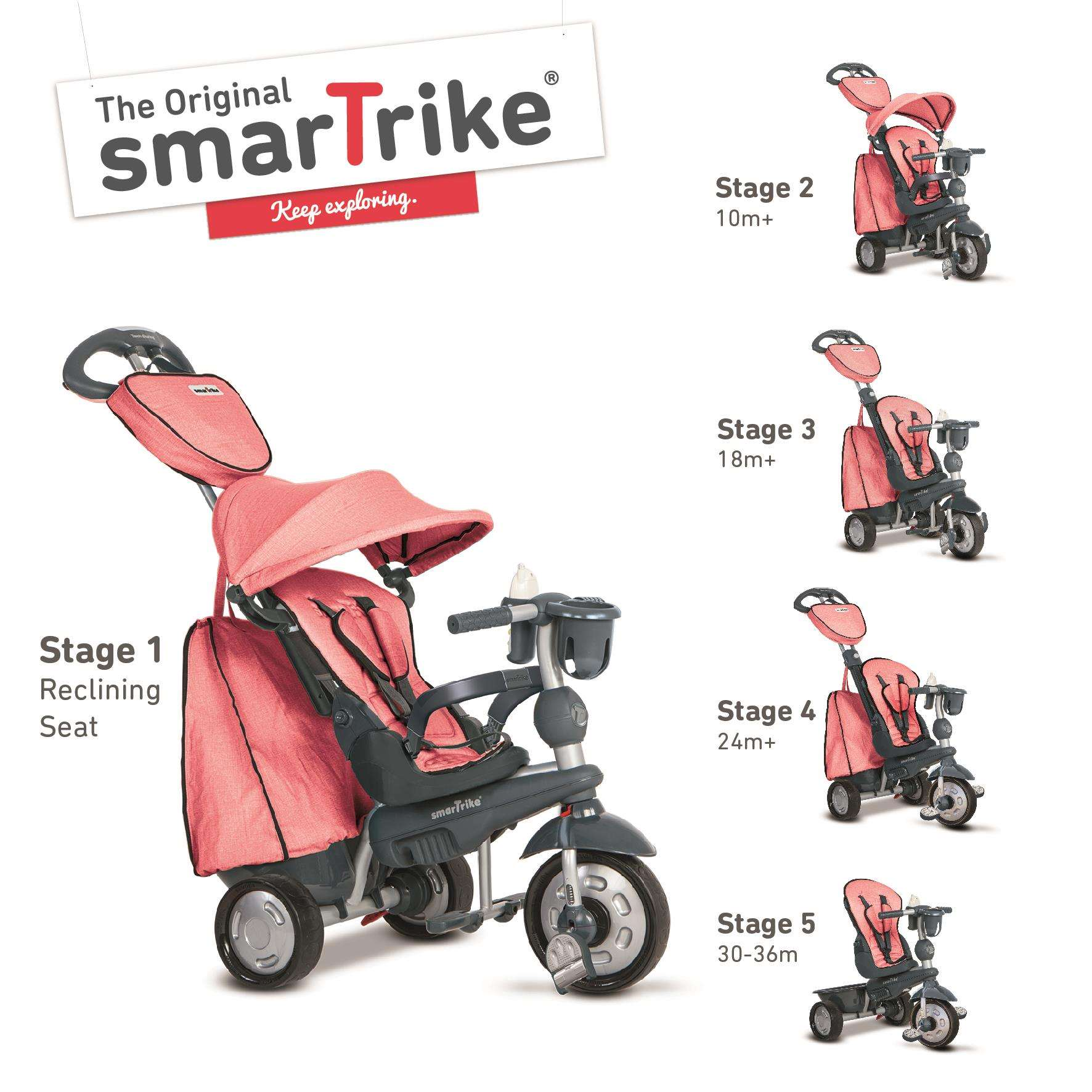 Win a smarTrike 5 in 1 worth £150 - #swapyourstroller, smarTrike 5 in 1 explorer red%, new-dad%