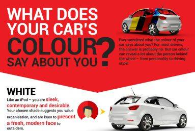 What Does Your Car's Colour Say About You?, Simoniz Car Colour LS%, uncategorised%