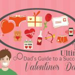 2 Valentines Day Recipes Sure to Impress, Ultimate guide to a successful valentines day FT 150x150%, lifestyle%