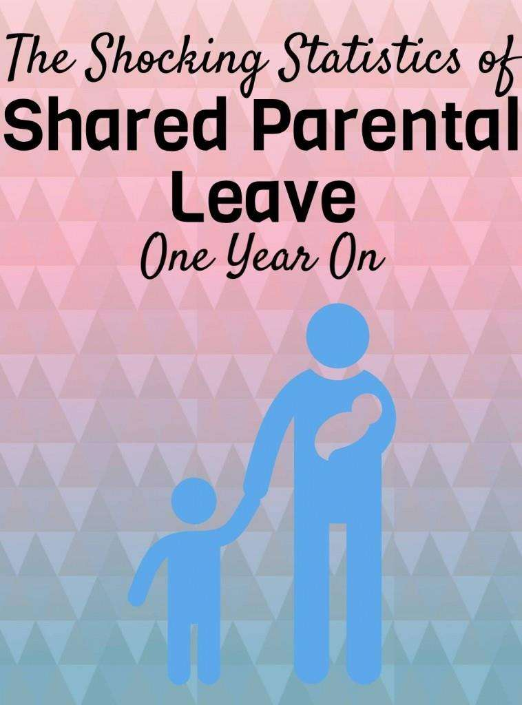 Shared Parental Leave FT