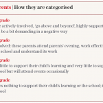 Primary School Jargon for Parents, Screen Shot 2016 12 06 at 08.19.39 150x150%, daily-dad%