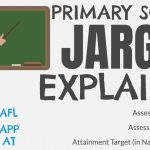 Primary school grades its parents and I agree!, Primary Acronyms FT 150x150%, lifestyle%
