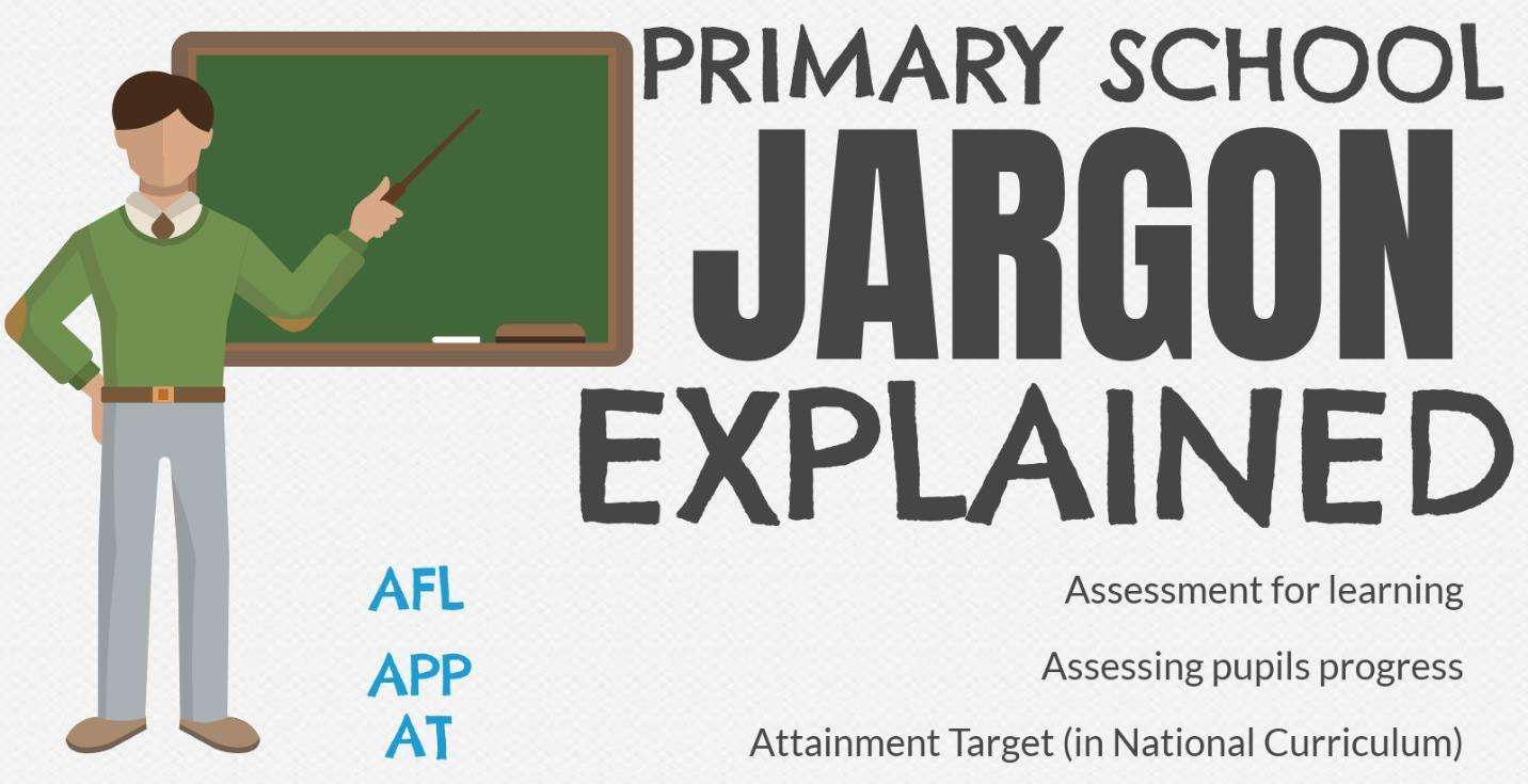 Primary School Jargon for Parents, Primary Acronyms FT%, daily-dad%