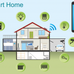 Panasonic Smart Home System Review, smart home 2005993 960 720 150x150%, product-review%