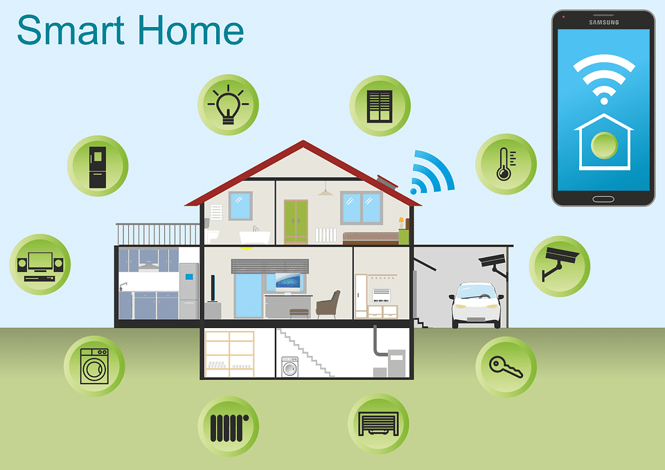 Smart Home, Smart Family, smart home 2005993 960 720%, product-review, lifestyle%