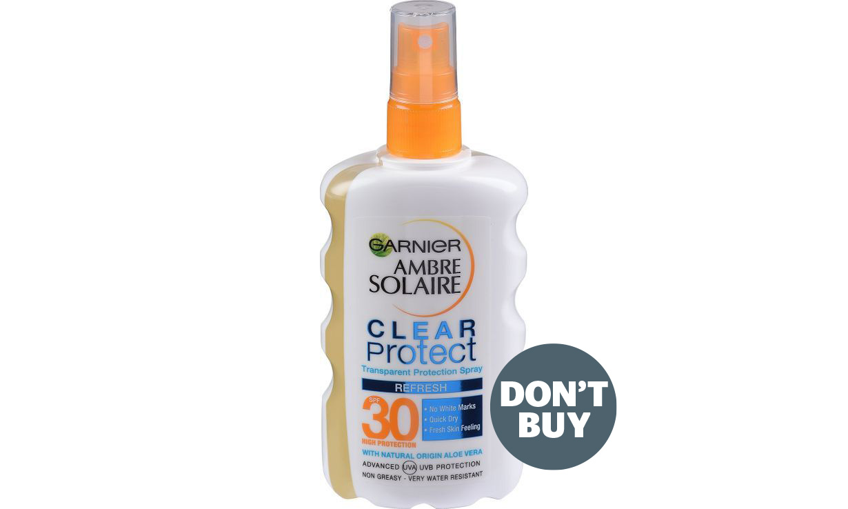 This Popular Sun Cream is Unsafe according to Which?, Garnier Ambre Solaire Clear Protect Spray SPF 30 news inline DB%, health, featured%