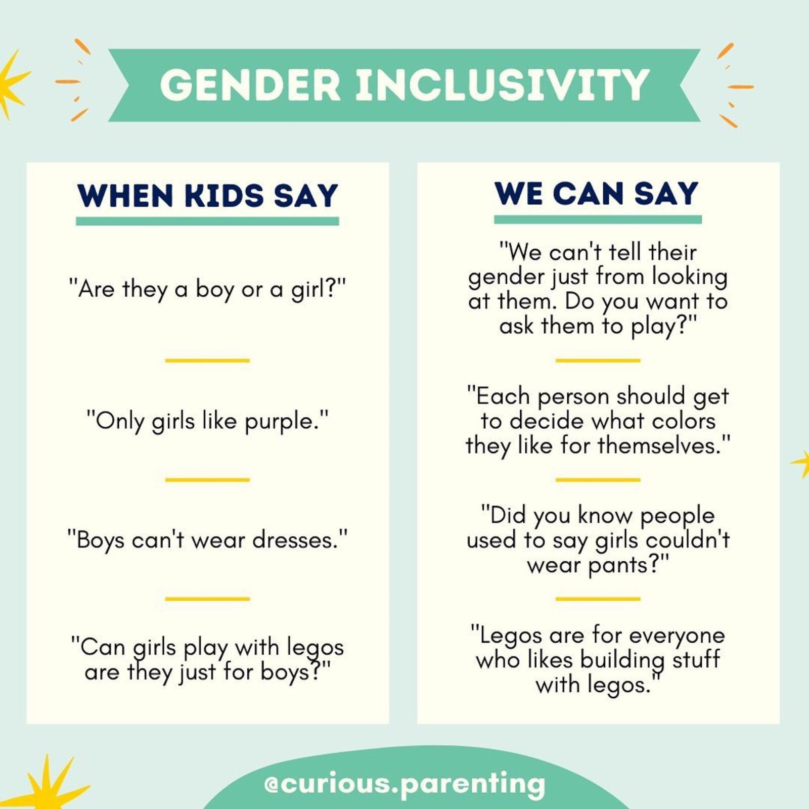 How parents can talk with their children about gender, 6 1600x1600%, daily-dad, lifestyle, 6-9, 10-13%