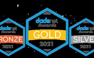 Winners Revealed: Dadsnet Product Awards 2021